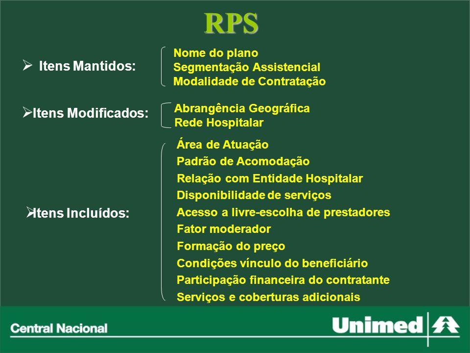 RPS Itens Mantidos: Nome do plano Segmentação Assistencial Modalidade de Contratação Itens Modificados: Abrangência Geográfica Rede Hospitalar Itens I
