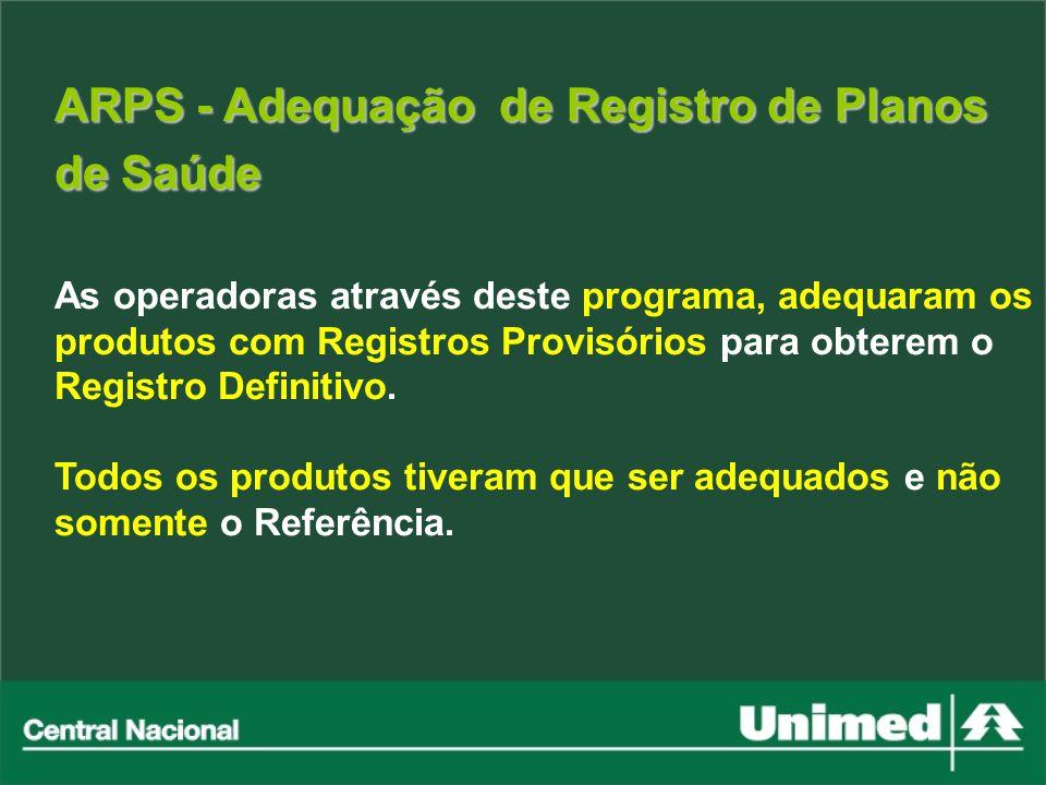 ARPS - Adequação de Registro de Planos de Saúde As operadoras através deste programa, adequaram os produtos com Registros Provisórios para obterem o R