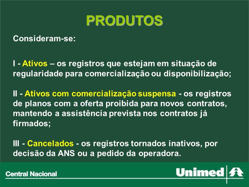 PRODUTOS Consideram-se: I - Ativos – os registros que estejam em situação de regularidade para comercialização ou disponibilização; II - Ativos com co
