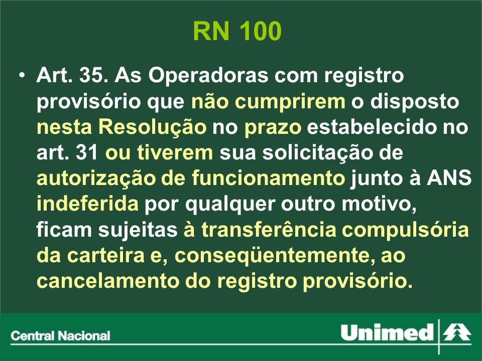 RN 100 Art. 35. As Operadoras com registro provisório que não cumprirem o disposto nesta Resolução no prazo estabelecido no art. 31 ou tiverem sua sol