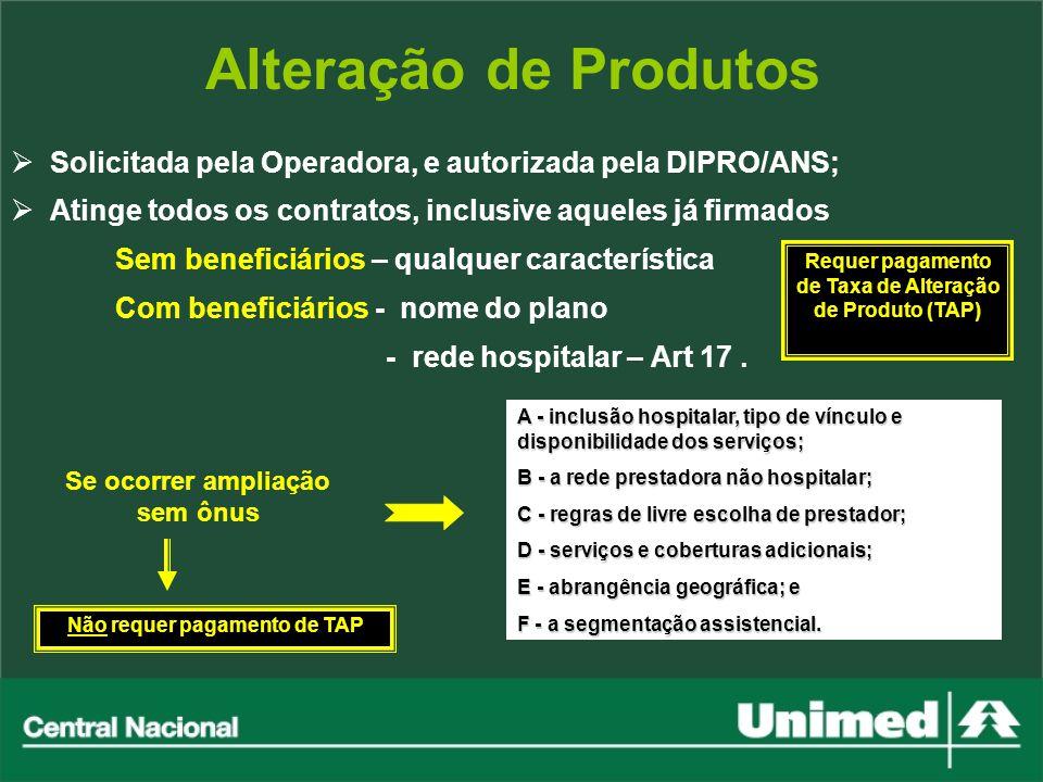 Solicitada pela Operadora, e autorizada pela DIPRO/ANS; Atinge todos os contratos, inclusive aqueles já firmados Sem beneficiários – qualquer caracter