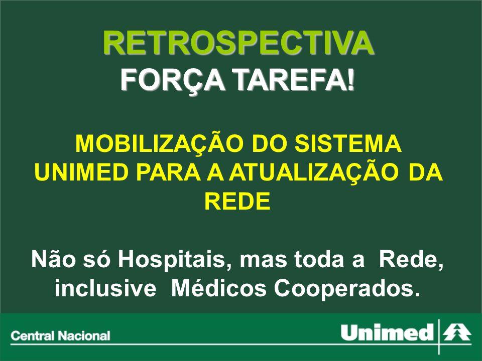 RETROSPECTIVA FORÇA TAREFA! MOBILIZAÇÃO DO SISTEMA UNIMED PARA A ATUALIZAÇÃO DA REDE Não só Hospitais, mas toda a Rede, inclusive Médicos Cooperados.