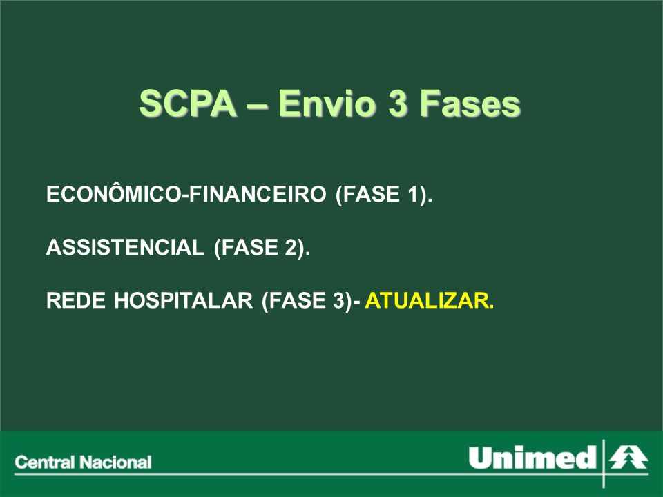 SCPA – Envio 3 Fases ECONÔMICO-FINANCEIRO (FASE 1). ASSISTENCIAL (FASE 2). REDE HOSPITALAR (FASE 3)- ATUALIZAR.