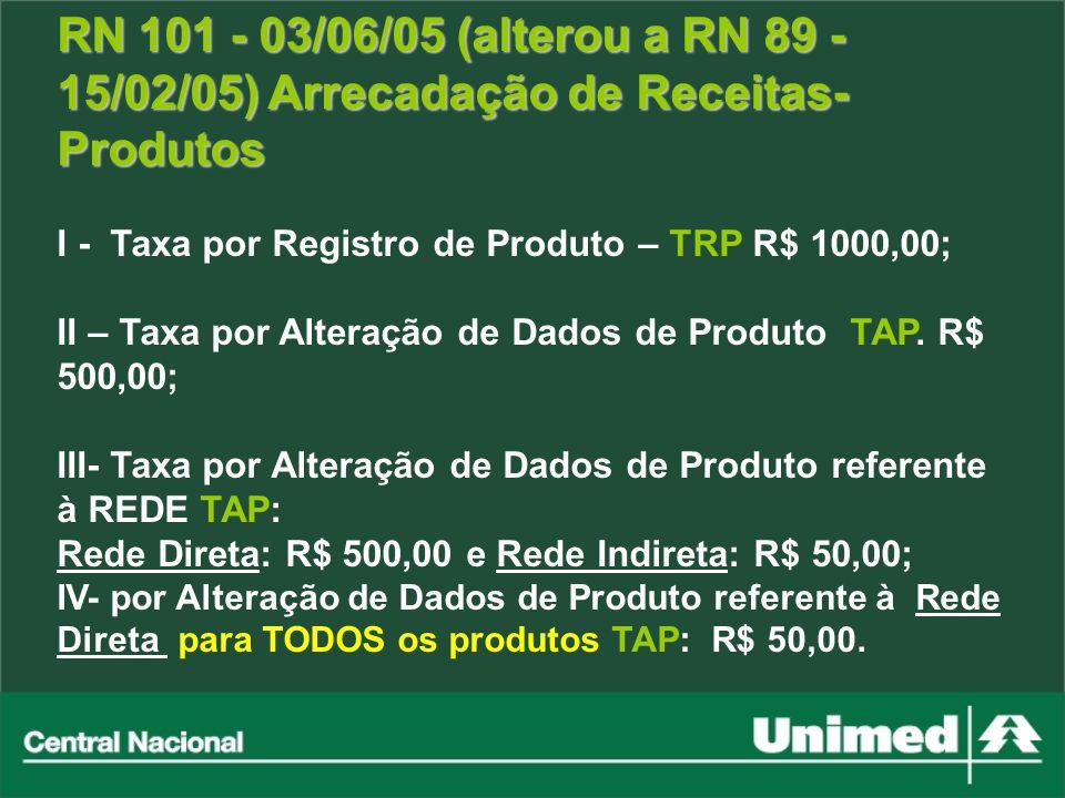 RN 101 - 03/06/05 (alterou a RN 89 - 15/02/05) Arrecadação de Receitas- Produtos I - Taxa por Registro de Produto – TRP R$ 1000,00; II – Taxa por Alte