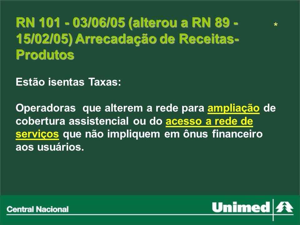 RN 101 - 03/06/05 (alterou a RN 89 - 15/02/05) Arrecadação de Receitas- Produtos Estão isentas Taxas: Operadoras que alterem a rede para ampliação de