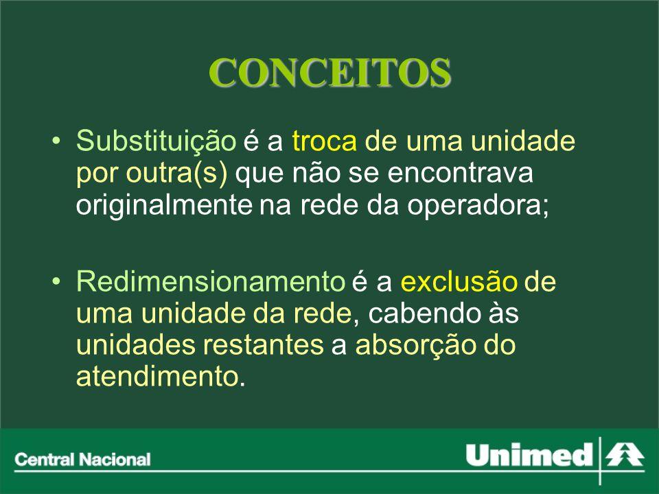 CONCEITOS Substituição é a troca de uma unidade por outra(s) que não se encontrava originalmente na rede da operadora; Redimensionamento é a exclusão