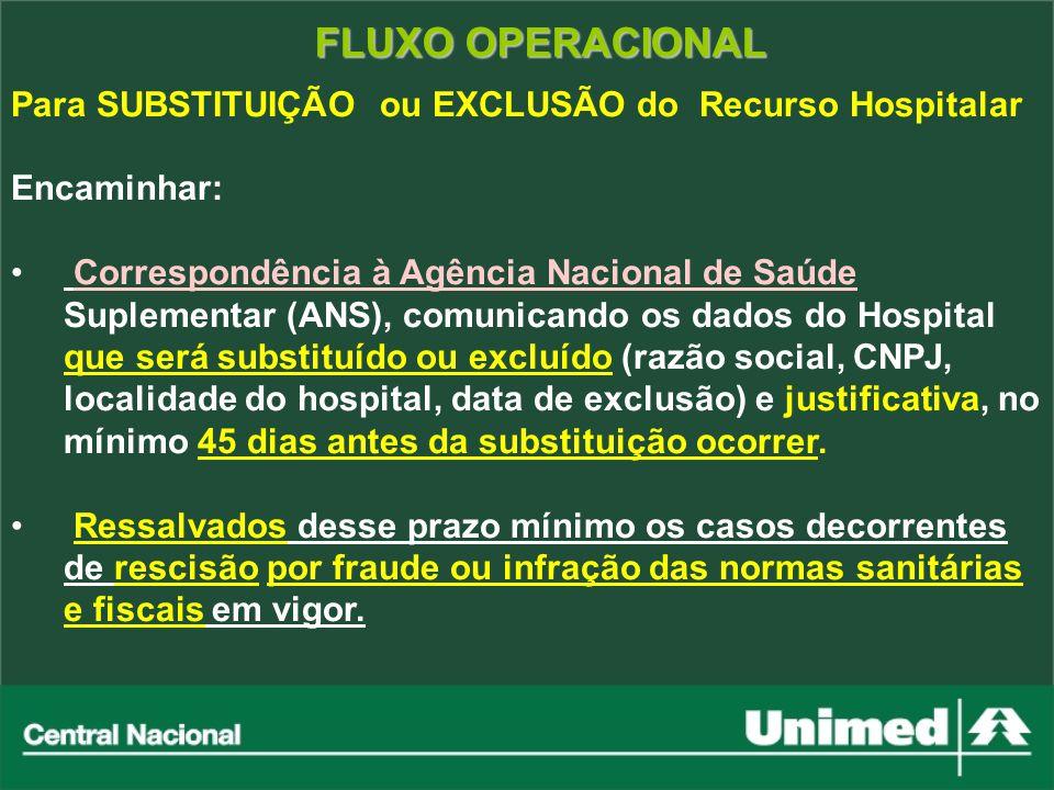 FLUXO OPERACIONAL Para SUBSTITUIÇÃO ou EXCLUSÃO do Recurso Hospitalar Encaminhar: Correspondência à Agência Nacional de Saúde Suplementar (ANS), comun