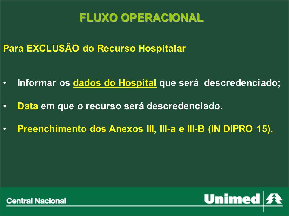FLUXO OPERACIONAL Para EXCLUSÃO do Recurso Hospitalar Informar os dados do Hospital que será descredenciado; Data em que o recurso será descredenciado