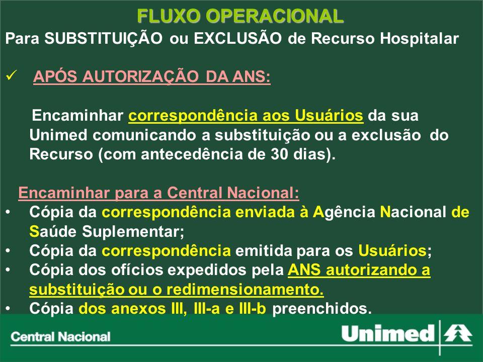 FLUXO OPERACIONAL Para SUBSTITUIÇÃO ou EXCLUSÃO de Recurso Hospitalar APÓS AUTORIZAÇÃO DA ANS: Encaminhar correspondência aos Usuários da sua Unimed c