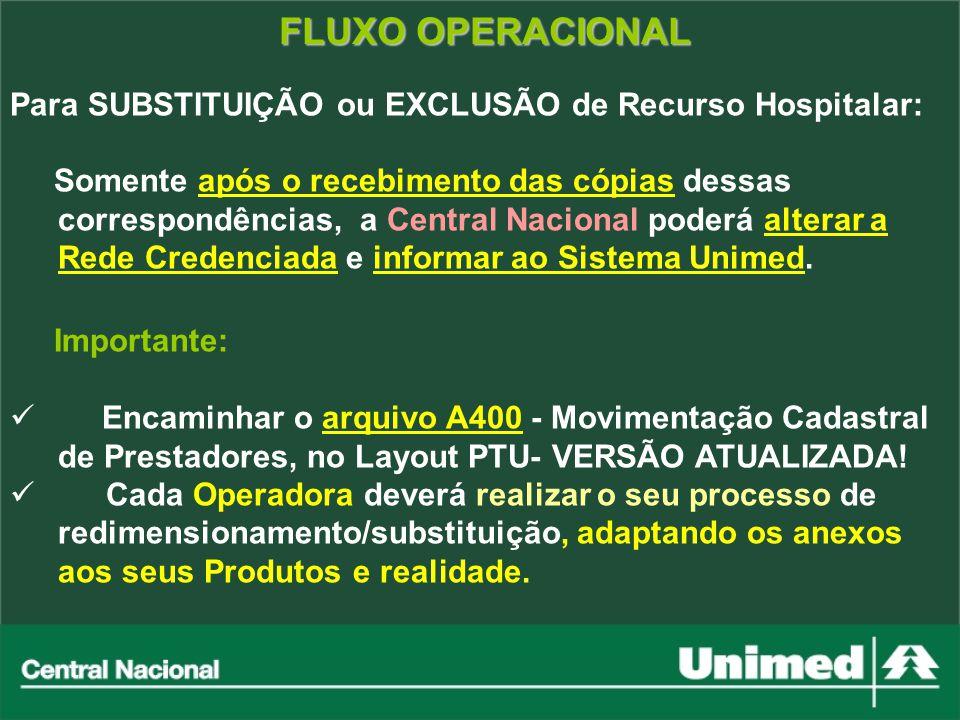 FLUXO OPERACIONAL Para SUBSTITUIÇÃO ou EXCLUSÃO de Recurso Hospitalar: Somente após o recebimento das cópias dessas correspondências, a Central Nacion
