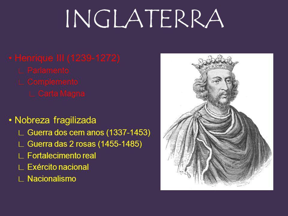 INGLATERRA Henrique III (1239-1272) Parlamento Complemento Carta Magna Nobreza fragilizada Guerra dos cem anos (1337-1453) Guerra das 2 rosas (1455-1485) Fortalecimento real Exército nacional Nacionalismo