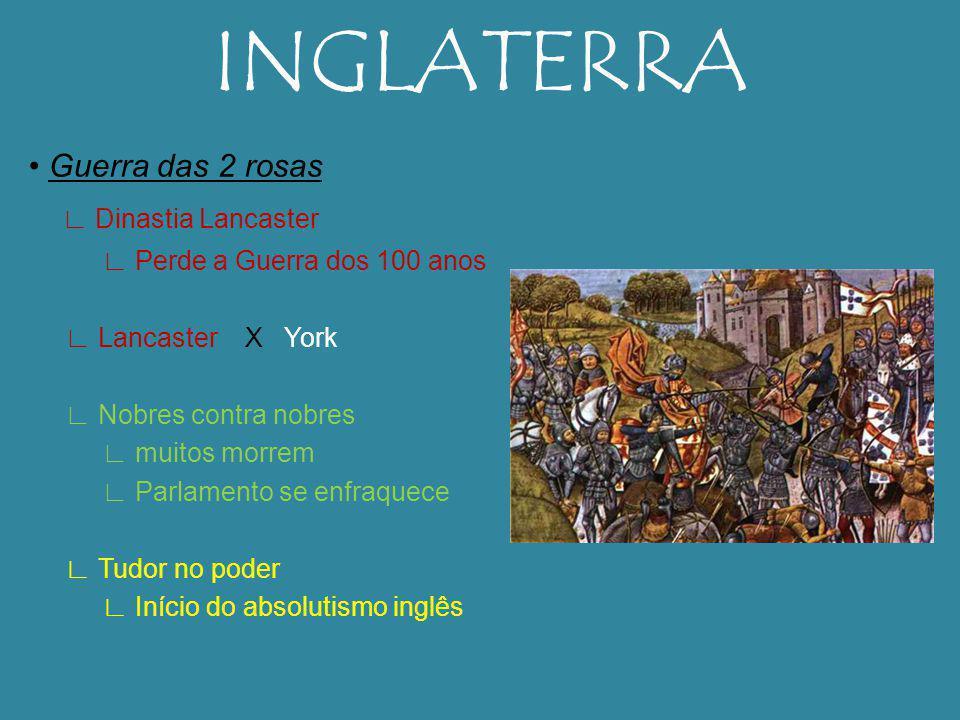 INGLATERRA Guerra das 2 rosas Dinastia Lancaster Perde a Guerra dos 100 anos Lancaster X York Nobres contra nobres muitos morrem Parlamento se enfraquece Tudor no poder Início do absolutismo inglês