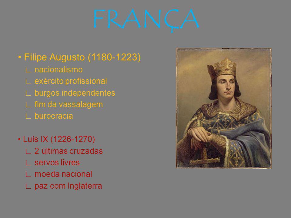 FRANÇA Filipe Augusto (1180-1223) nacionalismo exército profissional burgos independentes fim da vassalagem burocracia Luís IX (1226-1270) 2 últimas cruzadas servos livres moeda nacional paz com Inglaterra