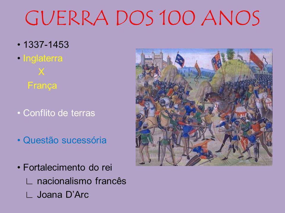 GUERRA DOS 100 ANOS 1337-1453 Inglaterra X França Conflito de terras Questão sucessória Fortalecimento do rei nacionalismo francês Joana DArc