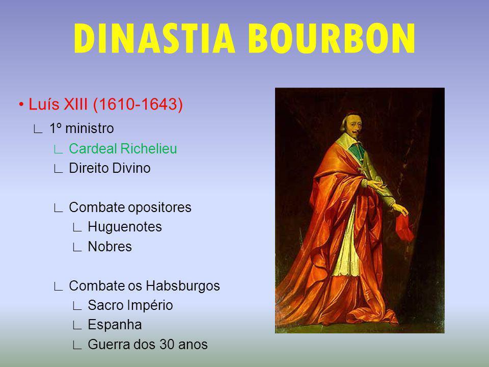 DINASTIA BOURBON Luís XIII (1610-1643) 1º ministro Cardeal Richelieu Direito Divino Combate opositores Huguenotes Nobres Combate os Habsburgos Sacro Império Espanha Guerra dos 30 anos