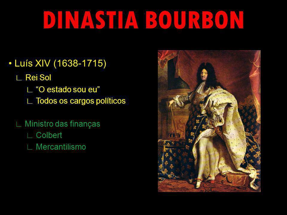 DINASTIA BOURBON Luís XIV (1638-1715) Rei Sol O estado sou eu Todos os cargos políticos Ministro das finanças Colbert Mercantilismo