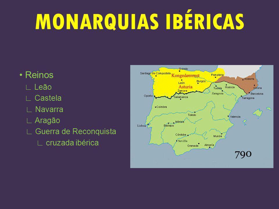 MONARQUIAS IBÉRICAS Reinos Leão Castela Navarra Aragão Guerra de Reconquista cruzada ibérica