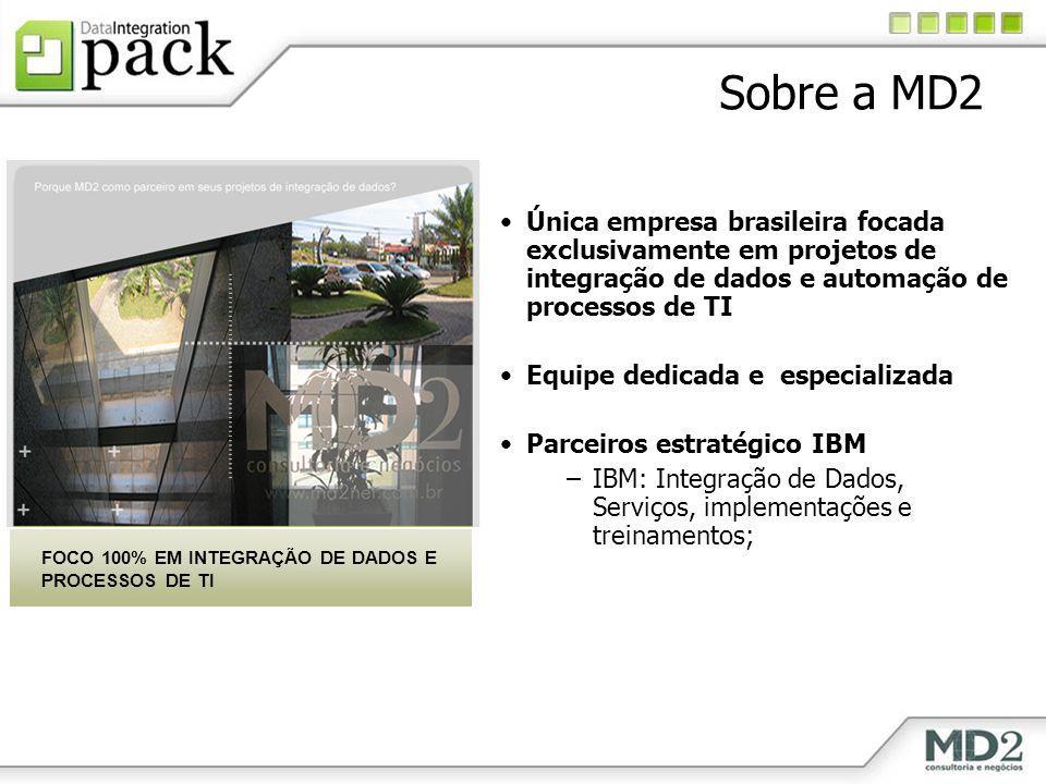 Periodicidade Ad Hoc Ciclo –Diário –Semanal –Mensal