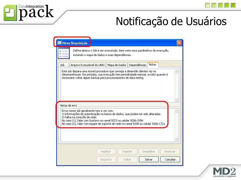 Notificação de Usuários
