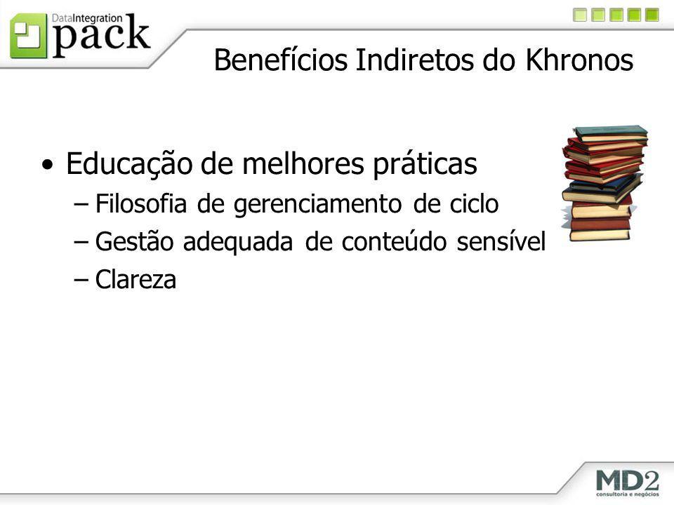 Benefícios Indiretos do Khronos Educação de melhores práticas –Filosofia de gerenciamento de ciclo –Gestão adequada de conteúdo sensível –Clareza