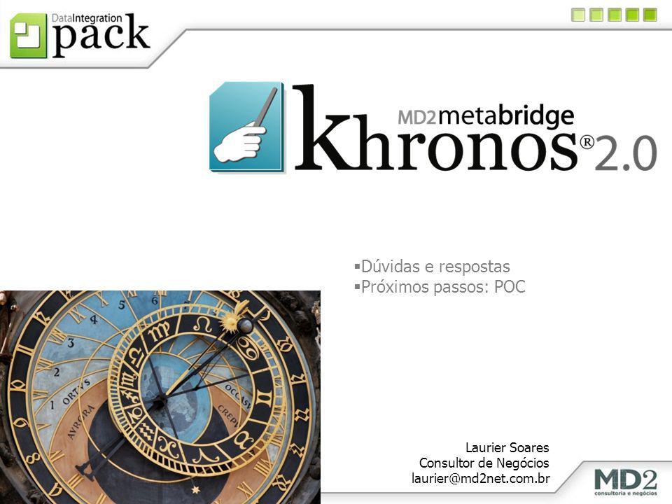 Dúvidas e respostas Próximos passos: POC Laurier Soares Consultor de Negócios laurier@md2net.com.br