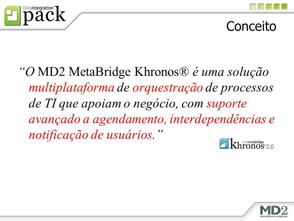 Conceito O MD2 MetaBridge Khronos® é uma solução multiplataforma de orquestração de processos de TI que apoiam o negócio, com suporte avançado a agendamento, interdependências e notificação de usuários.