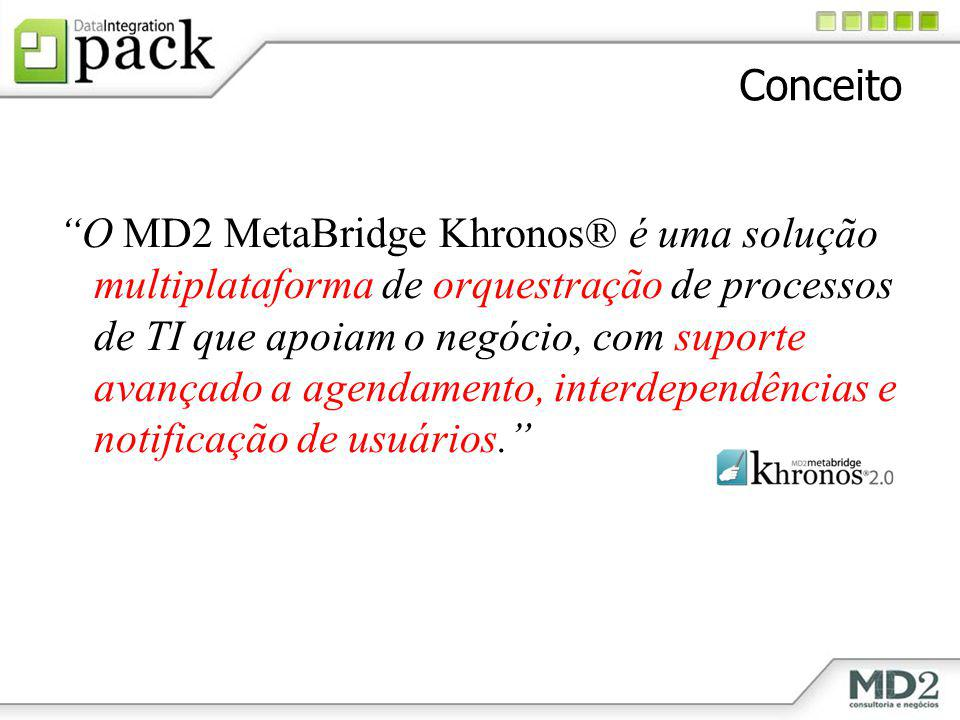 MetaBridge Khronos