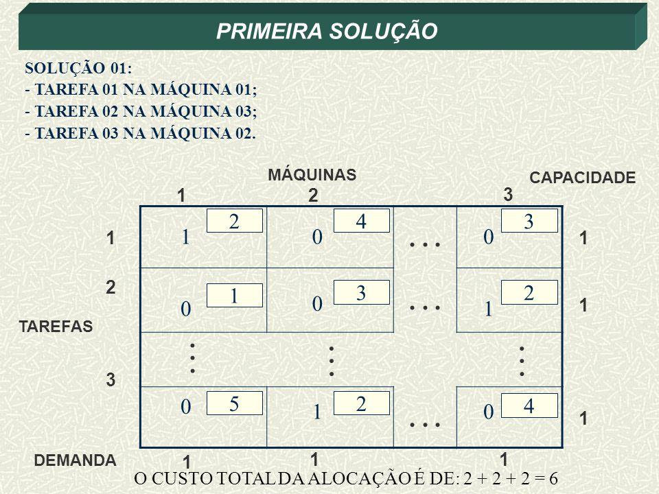 PRIMEIRA SOLUÇÃO TAREFAS MÁQUINAS...