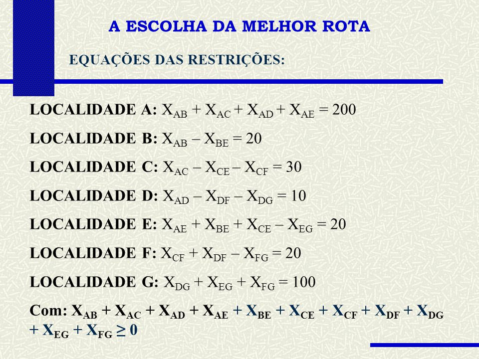 A ESCOLHA DA MELHOR ROTA EQUAÇÕES DAS RESTRIÇÕES: LOCALIDADE A: X AB + X AC + X AD + X AE = 200 LOCALIDADE B: X AB – X BE = 20 LOCALIDADE C: X AC – X CE – X CF = 30 LOCALIDADE D: X AD – X DF – X DG = 10 LOCALIDADE E: X AE + X BE + X CE – X EG = 20 LOCALIDADE F: X CF + X DF – X FG = 20 LOCALIDADE G: X DG + X EG + X FG = 100 Com: X AB + X AC + X AD + X AE + X BE + X CE + X CF + X DF + X DG + X EG + X FG 0
