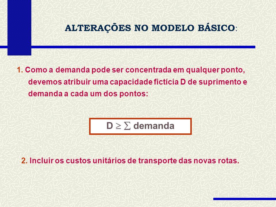 ALTERAÇÕES NO MODELO BÁSICO : 1.