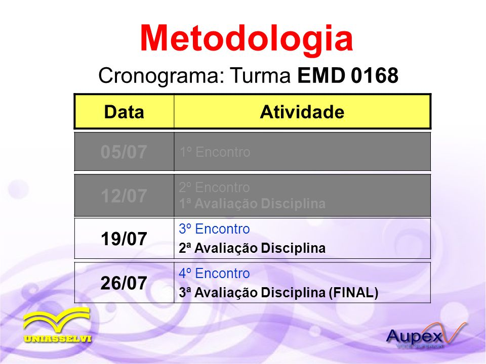 PRÓXIMA AULA: Metodologia 4º Encontro da Disciplina 3ª Avaliação da Disciplina (Avaliação FINAL sem consulta)