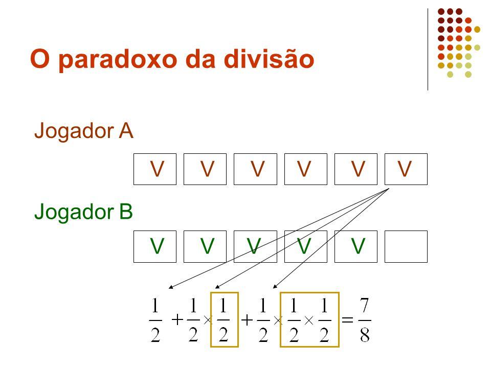 O paradoxo da divisão Jogador A Jogador B VVVVV VVV V VV