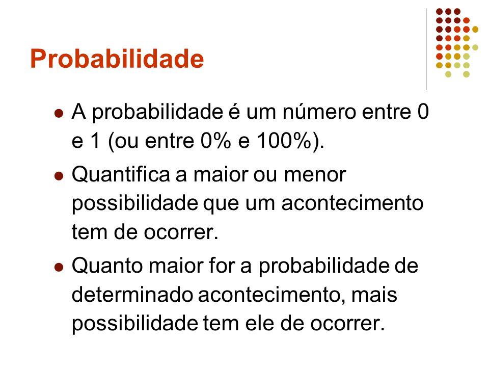 Probabilidade A probabilidade é um número entre 0 e 1 (ou entre 0% e 100%). Quantifica a maior ou menor possibilidade que um acontecimento tem de ocor
