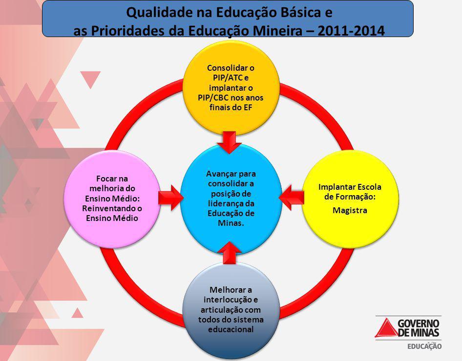 Avançar para consolidar a posição de liderança da Educação de Minas. Consolidar o PIP/ATC e implantar o PIP/CBC nos anos finais do EF Implantar Escola