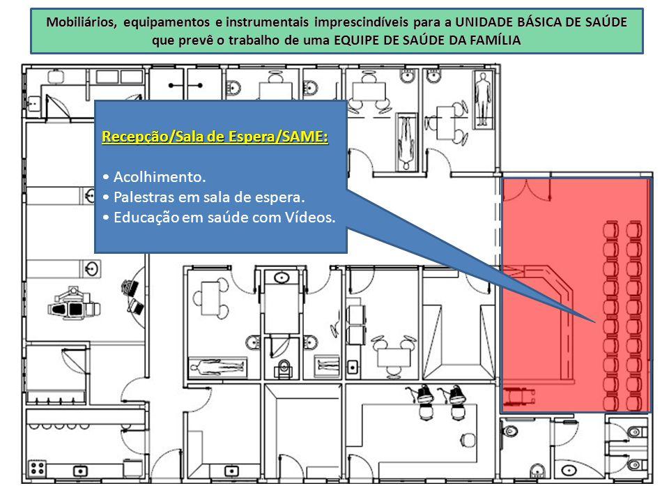 Recepção/Sala de Espera/SAME: Acolhimento. Palestras em sala de espera. Educação em saúde com Vídeos. Mobiliários, equipamentos e instrumentais impres
