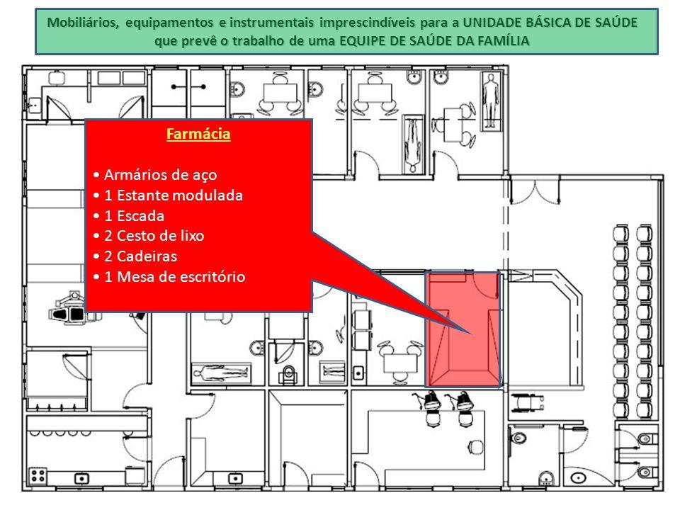 Mobiliários, equipamentos e instrumentais imprescindíveis para a UNIDADE BÁSICA DE SAÚDE que prevê o trabalho de uma EQUIPE DE SAÚDE DA FAMÍLIA Farmác