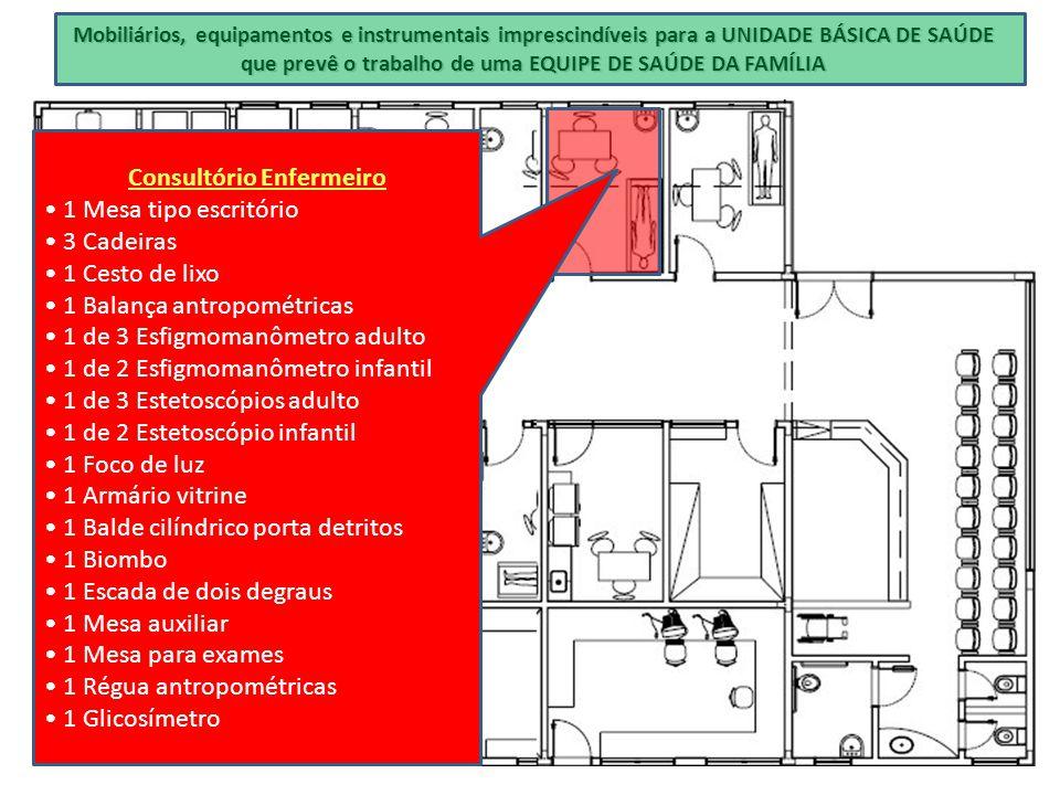 Mobiliários, equipamentos e instrumentais imprescindíveis para a UNIDADE BÁSICA DE SAÚDE que prevê o trabalho de uma EQUIPE DE SAÚDE DA FAMÍLIA Consul