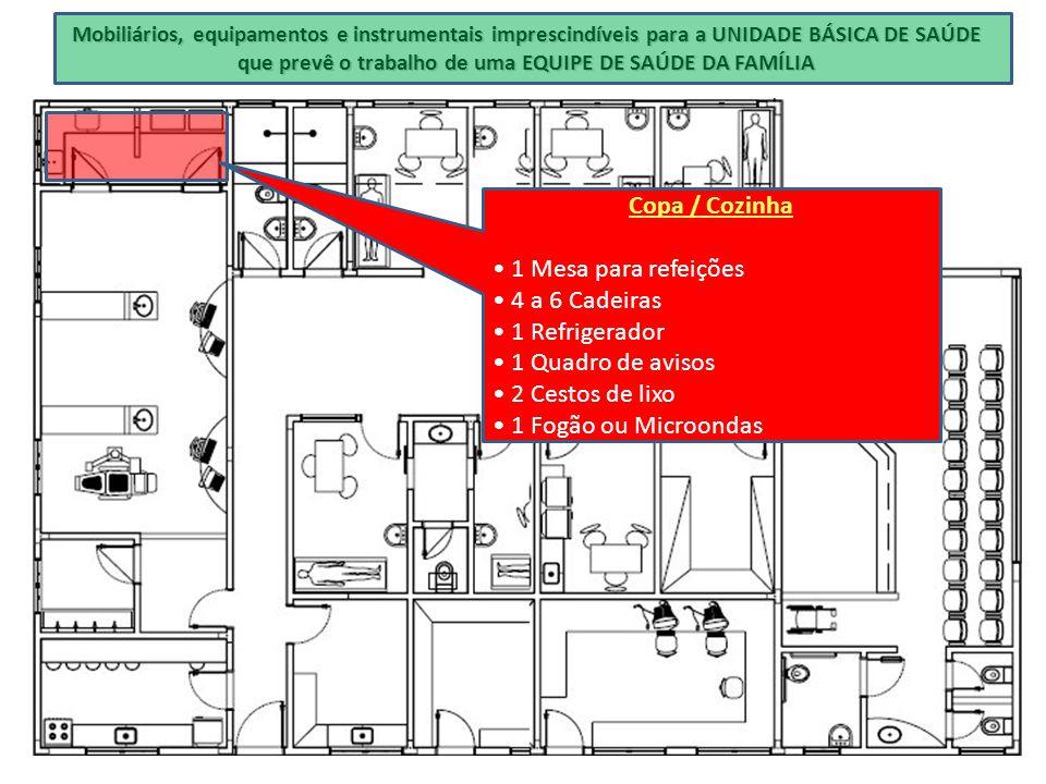 Mobiliários, equipamentos e instrumentais imprescindíveis para a UNIDADE BÁSICA DE SAÚDE que prevê o trabalho de uma EQUIPE DE SAÚDE DA FAMÍLIA Copa /