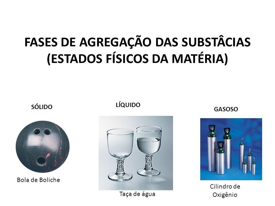 FASES DE AGREGAÇÃO DAS SUBSTÂCIAS (ESTADOS FÍSICOS DA MATÉRIA) Bola de Boliche Taça de água Cilindro de Oxigênio SÓLIDO LÍQUIDO GASOSO