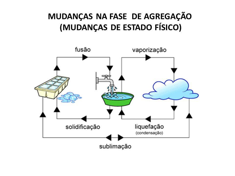 SEPARAÇÃO DE MISTURAS HETEROGÊNEAS FILTRAÇÃO A filtração é utilizada para realizar a separação do líquido de uma mistura sólido- líquido ou sólido-gasoso.