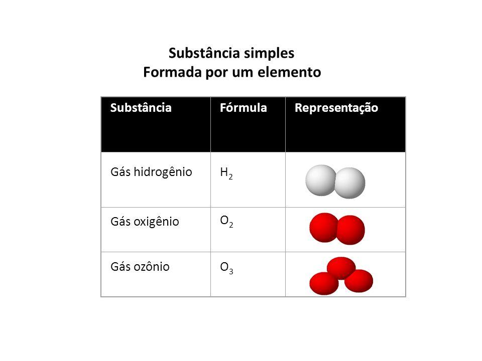 SubstânciaFórmulaRepresentação Gás hidrogênioH2H2 Gás oxigênio O2O2 Gás ozônioO3O3 Substância simples Formada por um elemento