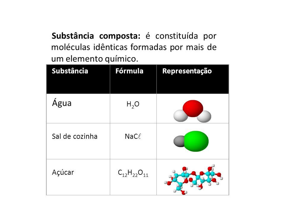 Substância composta: é constituída por moléculas idênticas formadas por mais de um elemento químico. SubstânciaFórmulaRepresentação Água H2OH2O Sal de