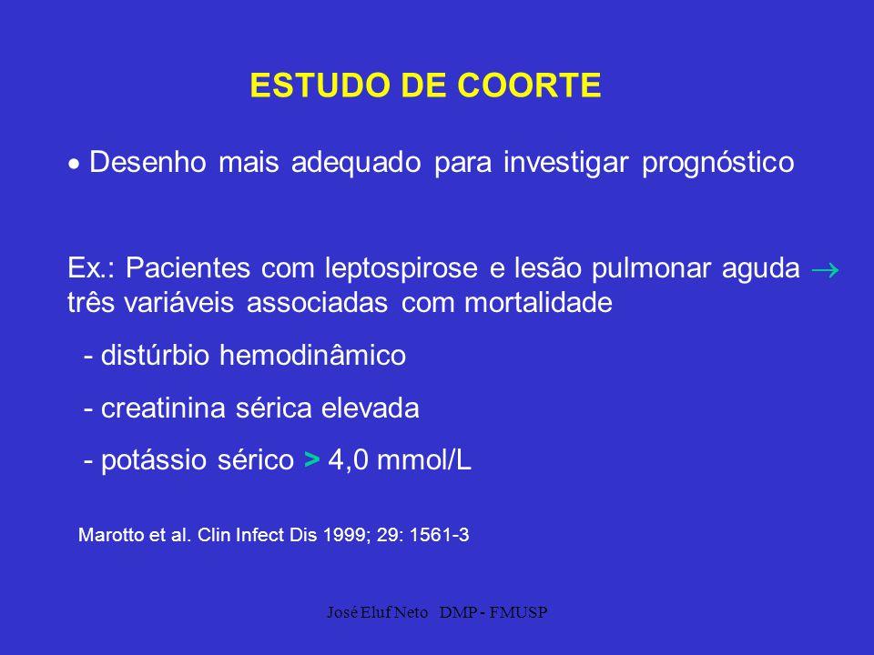 José Eluf Neto DMP - FMUSP ESTUDO DE COORTE Desenho mais adequado para investigar prognóstico Ex.: Pacientes com leptospirose e lesão pulmonar aguda t