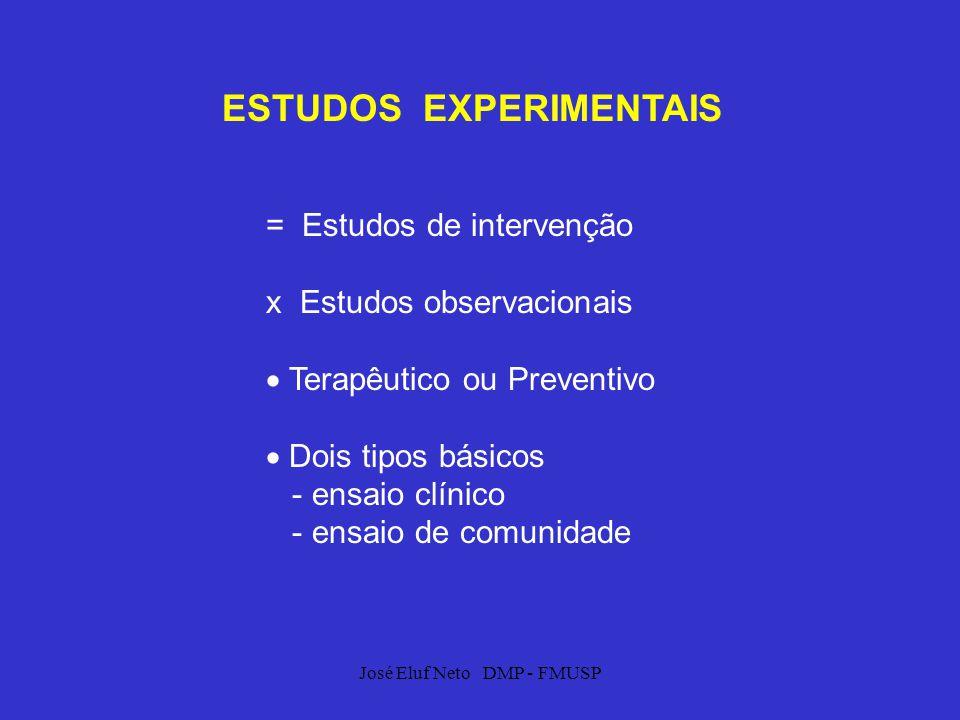 José Eluf Neto DMP - FMUSP ESTUDOS EXPERIMENTAIS = Estudos de intervenção x Estudos observacionais Terapêutico ou Preventivo Dois tipos básicos - ensa