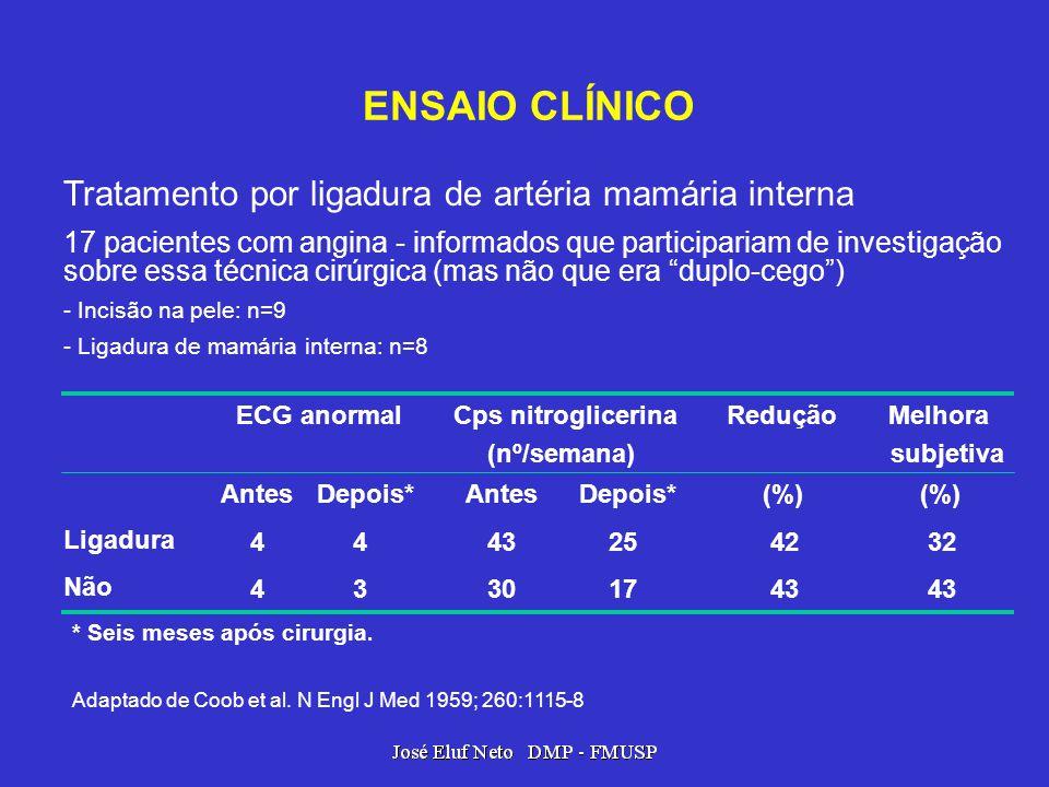 ENSAIO CLÍNICO Tratamento por ligadura de artéria mamária interna 17 pacientes com angina - informados que participariam de investigação sobre essa té