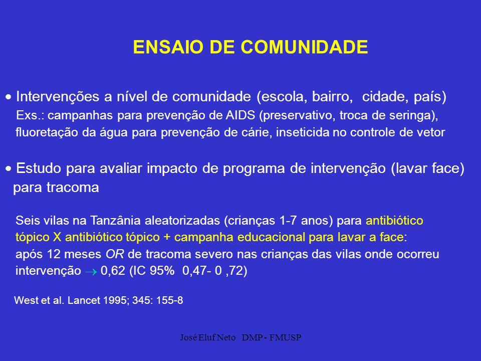 José Eluf Neto DMP - FMUSP ENSAIO DE COMUNIDADE Intervenções a nível de comunidade (escola, bairro, cidade, país) Exs.: campanhas para prevenção de AI