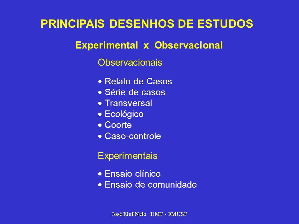 PRINCIPAIS DESENHOS DE ESTUDOS Experimental x Observacional Observacionais Relato de Casos Série de casos Transversal Ecológico Coorte Caso-controle E