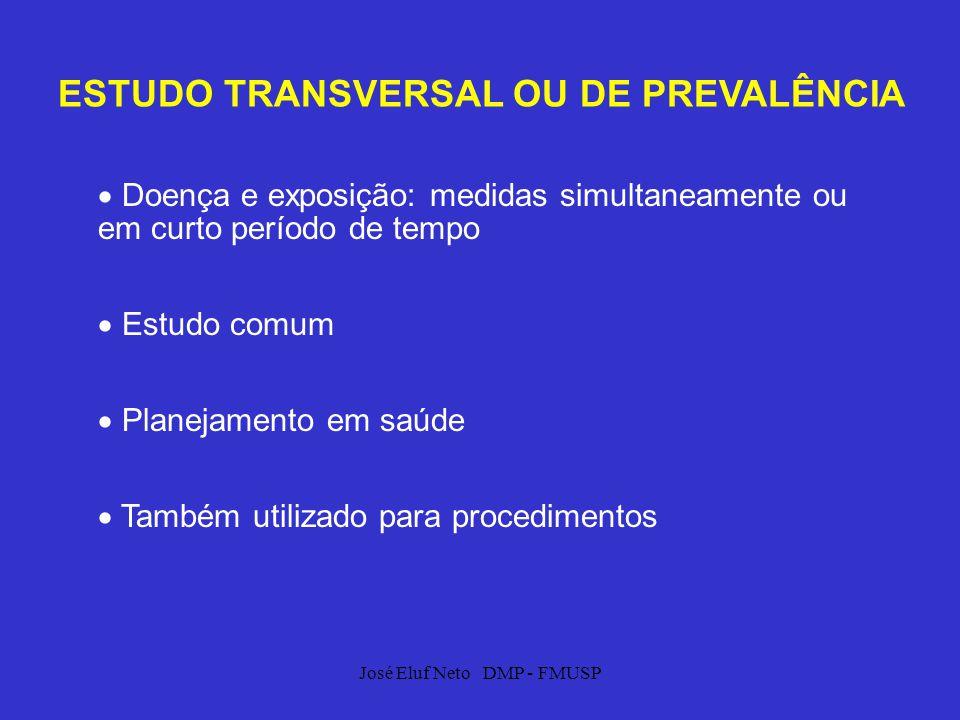 José Eluf Neto DMP - FMUSP ESTUDO TRANSVERSAL OU DE PREVALÊNCIA Doença e exposição: medidas simultaneamente ou em curto período de tempo Estudo comum