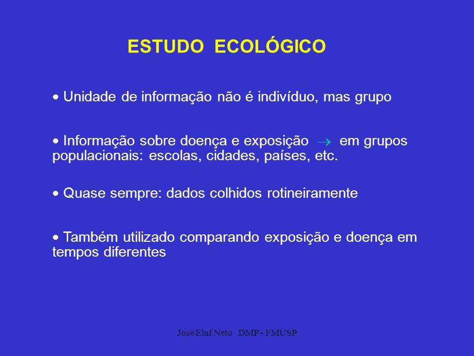 José Eluf Neto DMP - FMUSP ESTUDO ECOLÓGICO Unidade de informação não é indivíduo, mas grupo Informação sobre doença e exposição em grupos populaciona