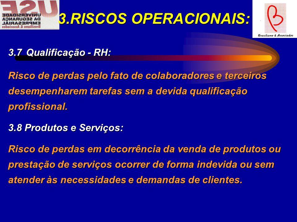 3.RISCOS OPERACIONAIS: 3.RISCOS OPERACIONAIS: 3.7 Qualificação - RH: Risco de perdas pelo fato de colaboradores e terceiros desempenharem tarefas sem a devida qualificação profissional.
